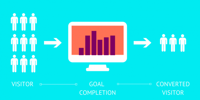 How to Create a Website Conversion Funnel that Will Boost Your Profits