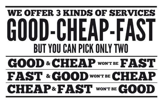 hire good cheap fast copywriters